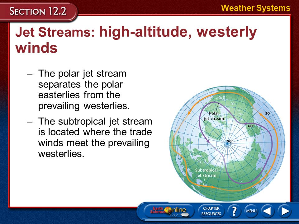 Global Wind Systems Other Wind Zones Weather Systems –Prevailing westerlies, flows between 30° and 60° north and south latitude in a circulation patte