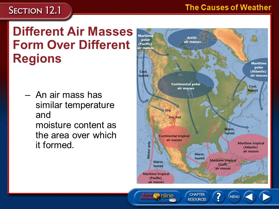 What we know about weather: High pressure air masses sink/low pressure air masses rise Air moves from high pressure to low pressure to create wind Hig