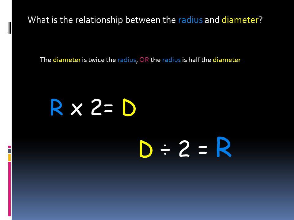 Circle Radius Diameter Circumference A B C D E F G H I J cm