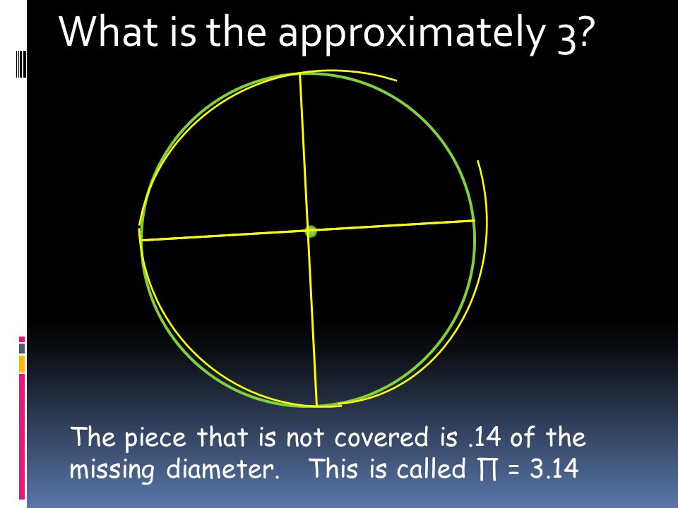 What is the relationship between the diameter and the circumference.