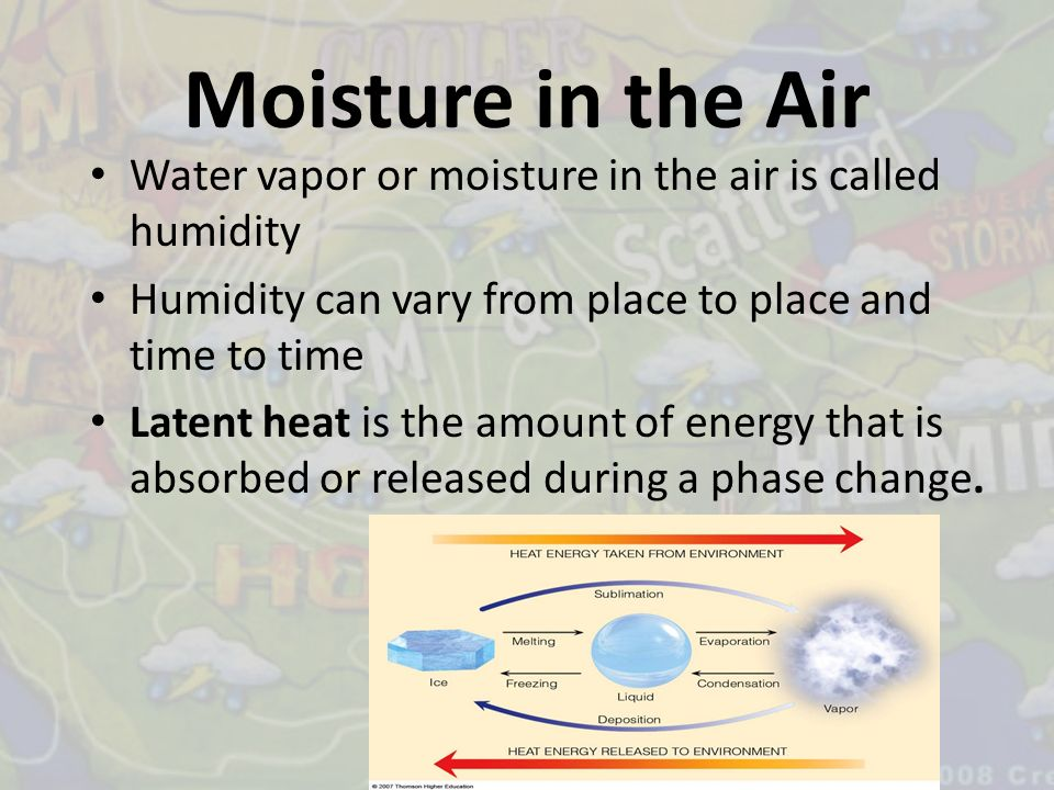 Moisture in the Air Water vapor or moisture in the air is called humidity Humidity can vary from place to place and time to time Latent heat is the am