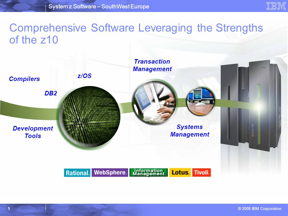 System z Software – SouthWest Europe © 2008 IBM Corporation 1 Comprehensive Software Leveraging the Strengths of the z10 Compilers DB2 Development Tools Transaction Management z/OS Systems Management