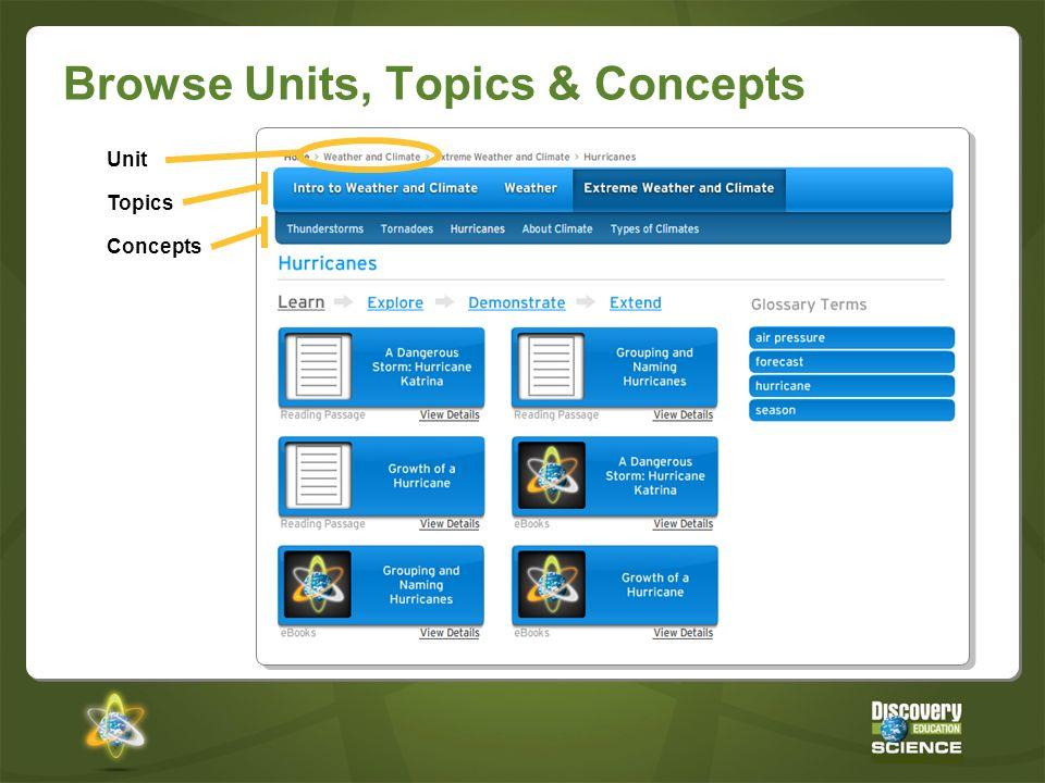 Browse Units, Topics & Concepts Unit Topics Concepts