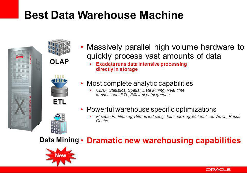 Best Data Warehouse Machine Massively parallel high volume hardware to quickly process vast amounts of data Exadata runs data intensive processing directly in storage Most complete analytic capabilities OLAP, Statistics, Spatial, Data Mining, Real-time transactional ETL, Efficient point queries Powerful warehouse specific optimizations Flexible Partitioning, Bitmap Indexing, Join indexing, Materialized Views, Result Cache Dramatic new warehousing capabilities Data Mining OLAP ETL New