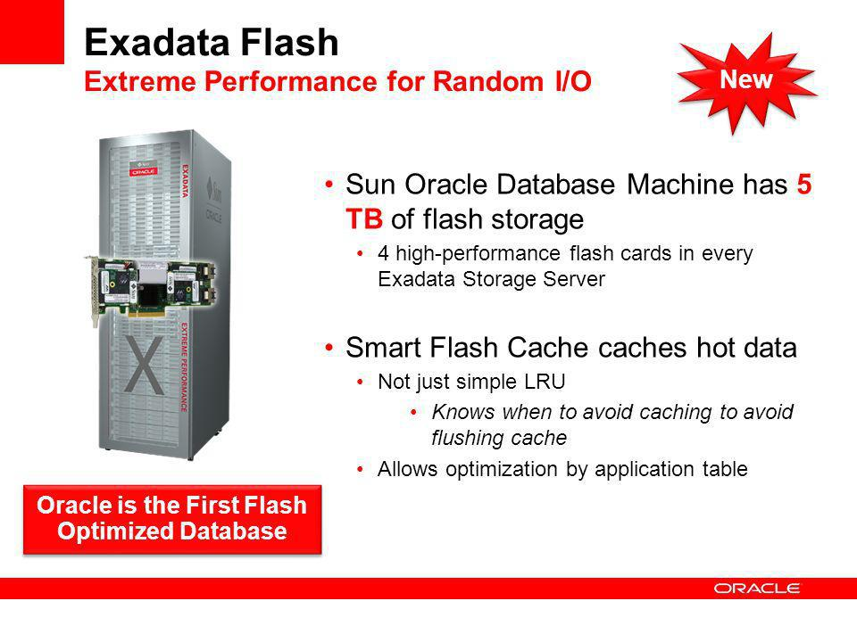 Exadata Flash Extreme Performance for Random I/O Sun Oracle Database Machine has 5 TB of flash storage 4 high-performance flash cards in every Exadata Storage Server Smart Flash Cache caches hot data Not just simple LRU Knows when to avoid caching to avoid flushing cache Allows optimization by application table Oracle is the First Flash Optimized Database New