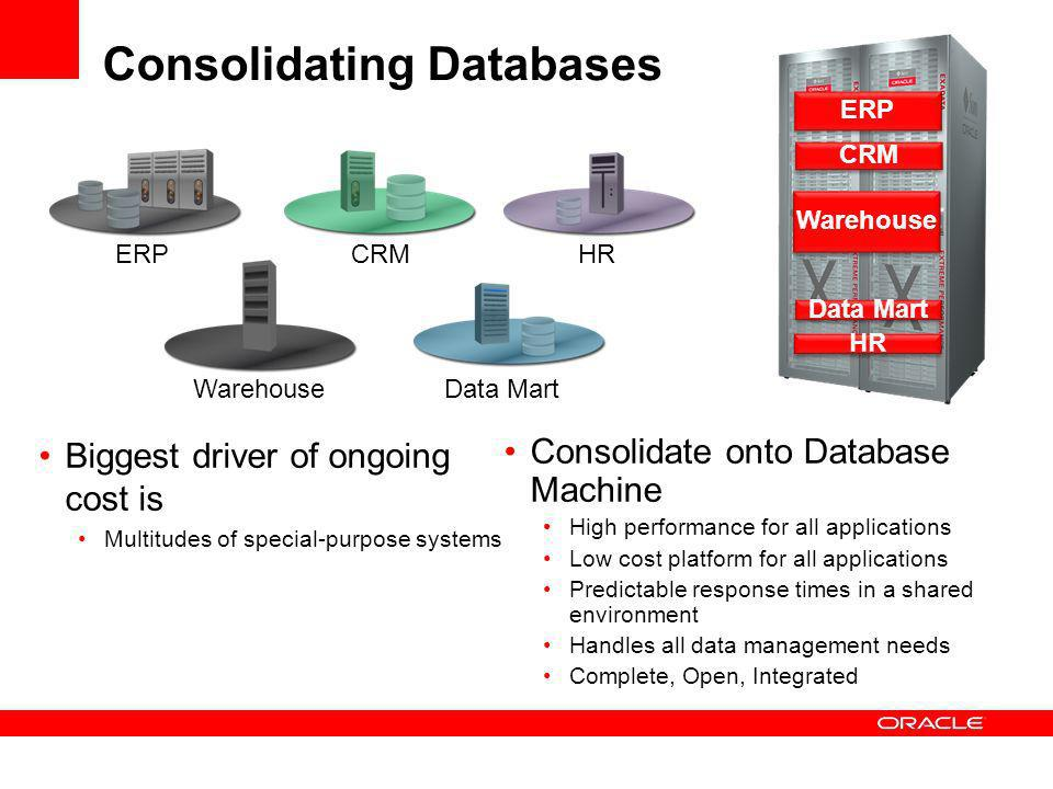 Consolidating Databases Biggest driver of ongoing cost is Multitudes of special-purpose systems Consolidate onto Database Machine High performance for