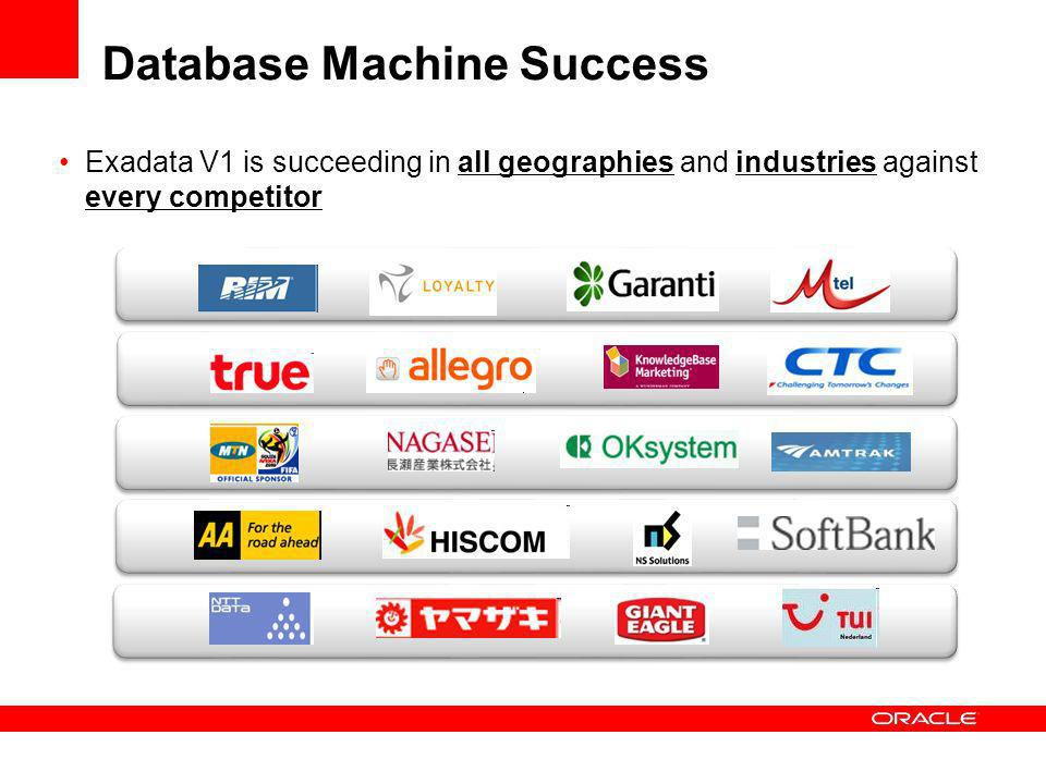 Database Machine Success Exadata V1 is succeeding in all geographies and industries against every competitor