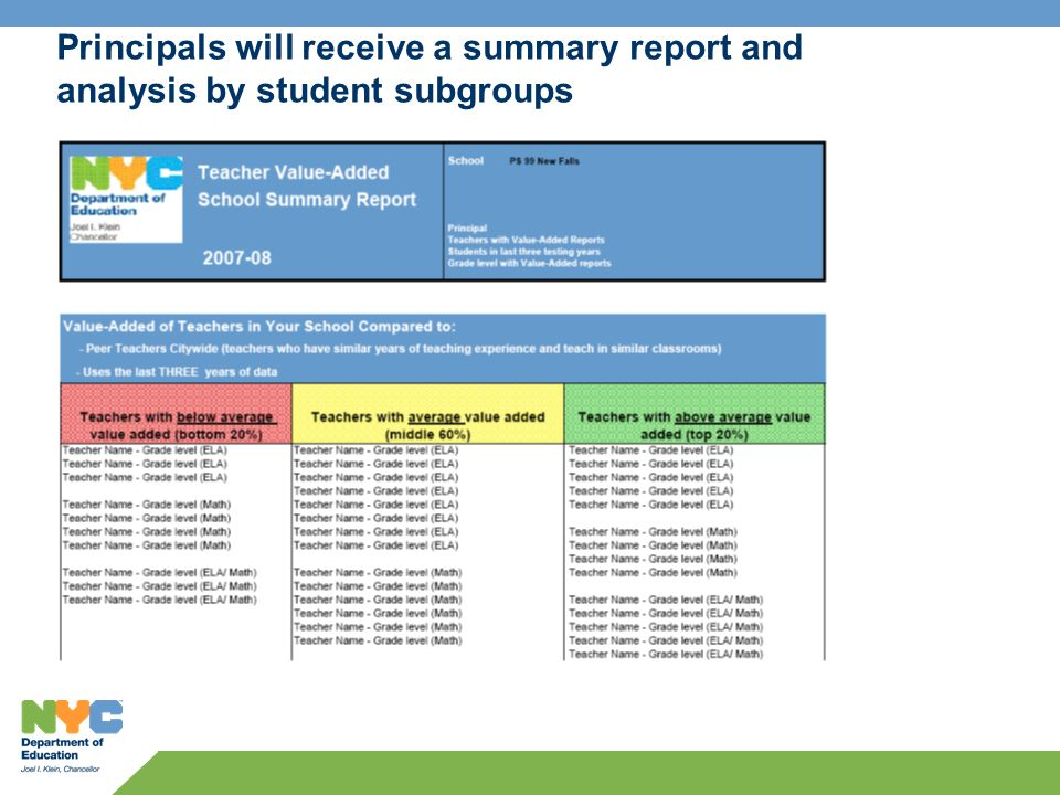 Principals will receive a summary report and analysis by student subgroups