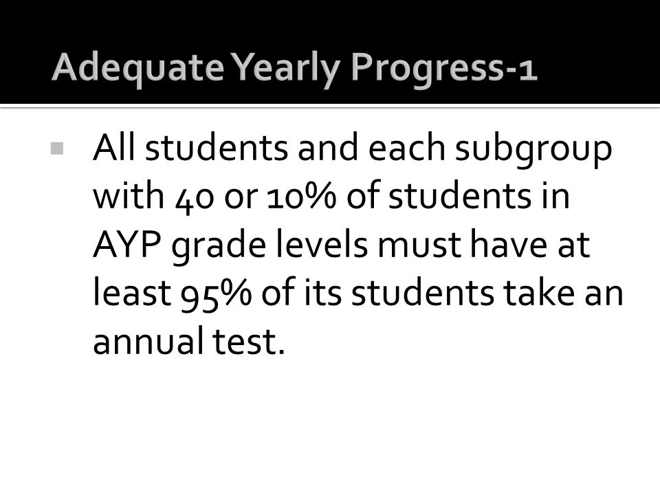 All students and each subgroup with 40 or 10% of students in AYP grade levels must have at least 95% of its students take an annual test.