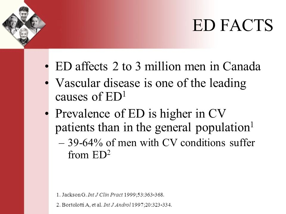 ED FACTS ED affects 2 to 3 million men in Canada Vascular disease is one of the leading causes of ED 1 Prevalence of ED is higher in CV patients than in the general population 1 –39-64% of men with CV conditions suffer from ED 2 1.