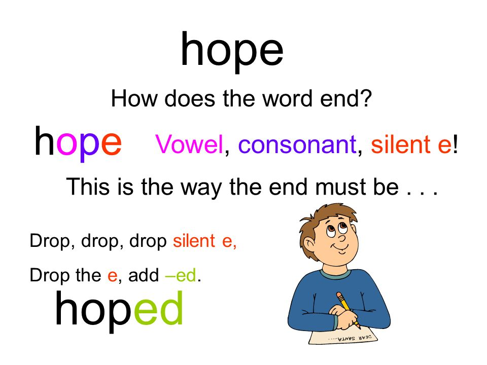 slide How does the word end? Vowel, consonant, silent e! This is the way the end must be... slide Drop, drop, drop silent e, Drop the e, add –ing. sli