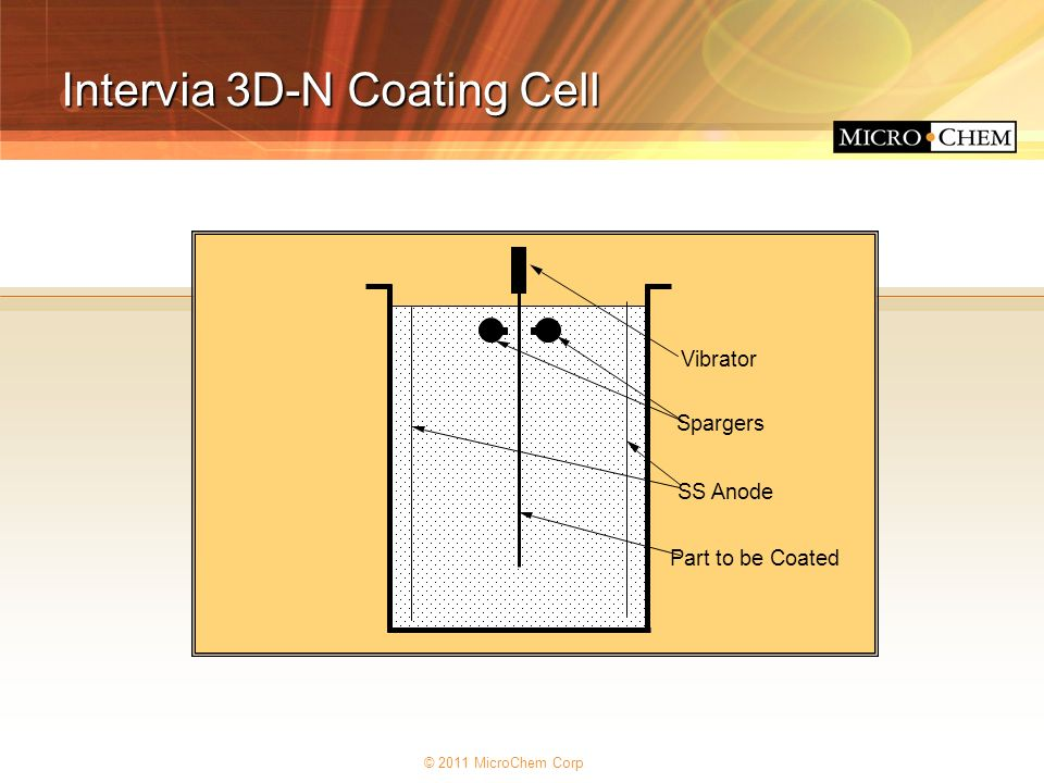 © 2011 MicroChem Corp Intervia 3D-N Coating Cell SS Anode Part to be Coated Spargers Vibrator