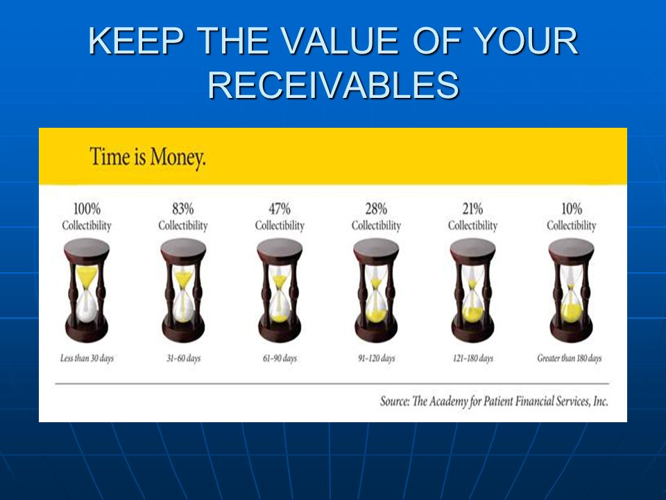 KEEP THE VALUE OF YOUR RECEIVABLES