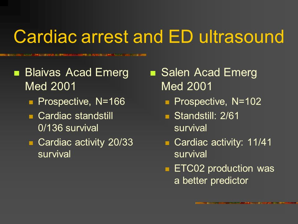 Cardiac arrest and ED ultrasound Blaivas Acad Emerg Med 2001 Prospective, N=166 Cardiac standstill 0/136 survival Cardiac activity 20/33 survival Salen Acad Emerg Med 2001 Prospective, N=102 Standstill: 2/61 survival Cardiac activity: 11/41 survival ETC02 production was a better predictor
