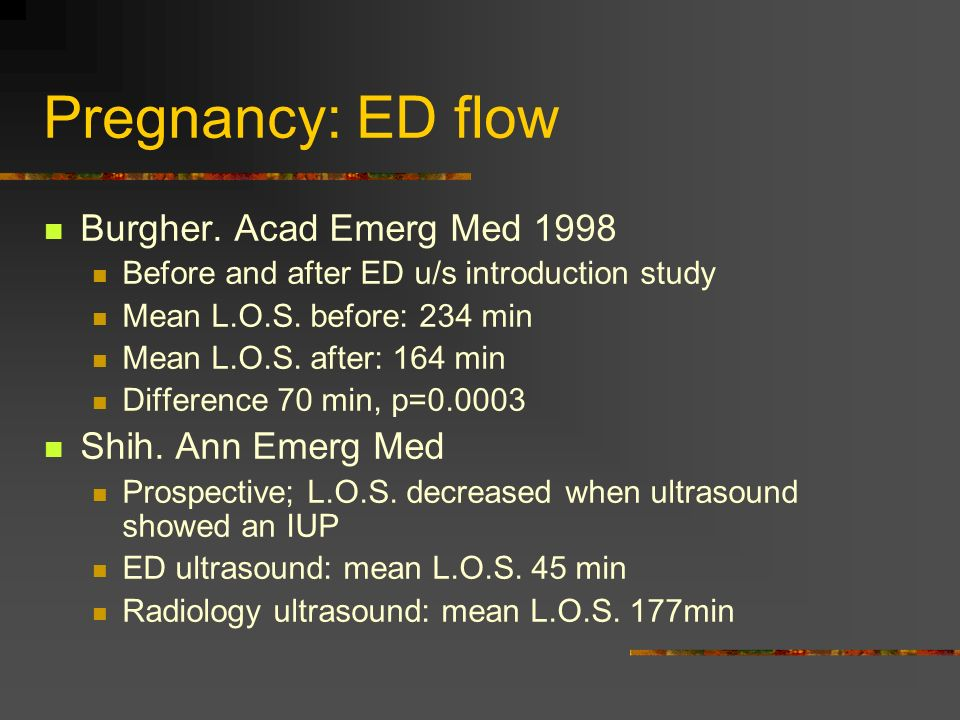 Pregnancy: ED flow Burgher. Acad Emerg Med 1998 Before and after ED u/s introduction study Mean L.O.S. before: 234 min Mean L.O.S. after: 164 min Diff
