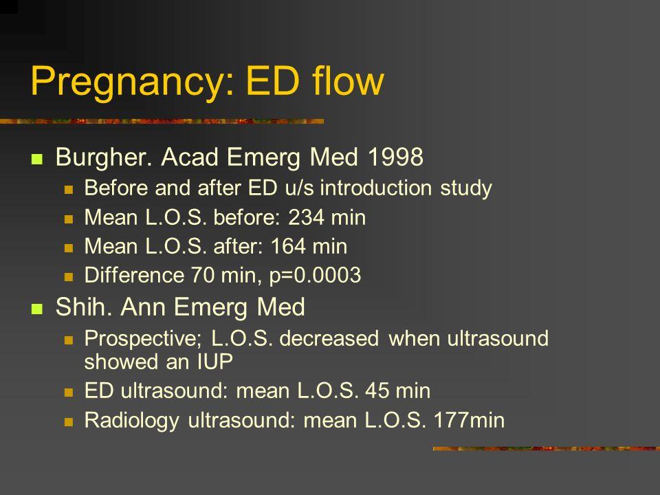 Pregnancy: ED flow Burgher.