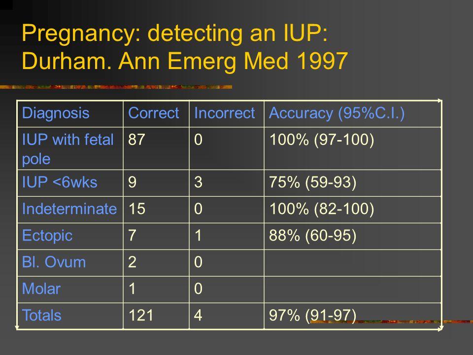 Pregnancy: detecting an IUP: Durham. Ann Emerg Med 1997 DiagnosisCorrectIncorrectAccuracy (95%C.I.) IUP with fetal pole 870100% (97-100) IUP <6wks9375