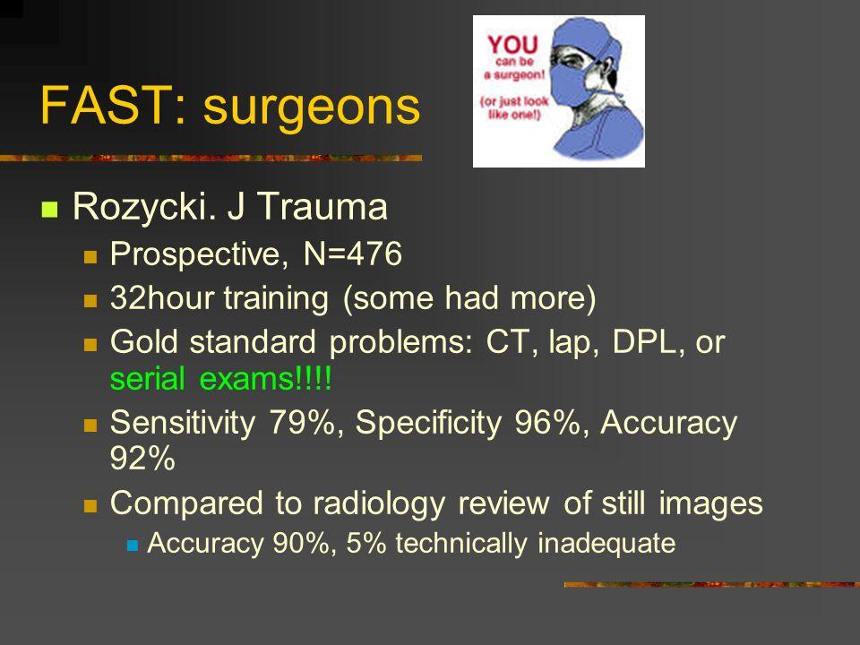 FAST: surgeons Rozycki.