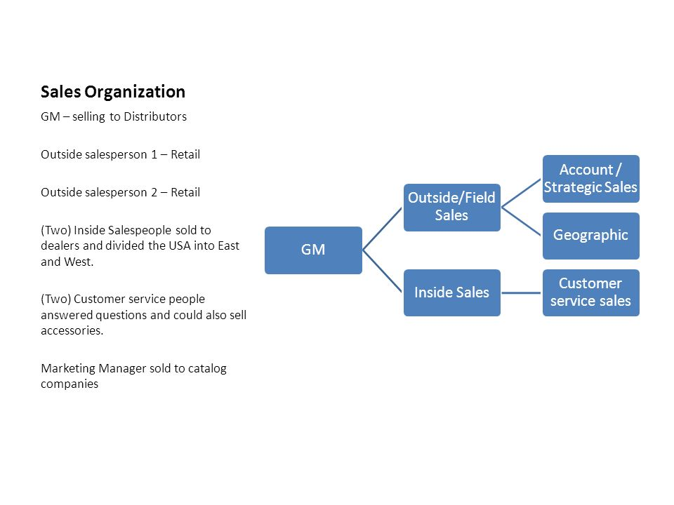 Sales Organization GM Outside/Field Sales Account / Strategic Sales GeographicInside Sales Customer service sales GM – selling to Distributors Outside