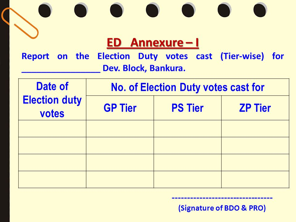 Date of Election duty votes No. of Election Duty votes cast for GP TierPS TierZP Tier ED Annexure – I Report on the Election Duty votes cast (Tier-wis