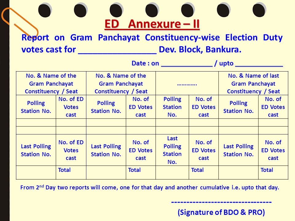ED Annexure – II Report on Gram Panchayat Constituency-wise Election Duty votes cast for ________________ Dev. Block, Bankura. -----------------------