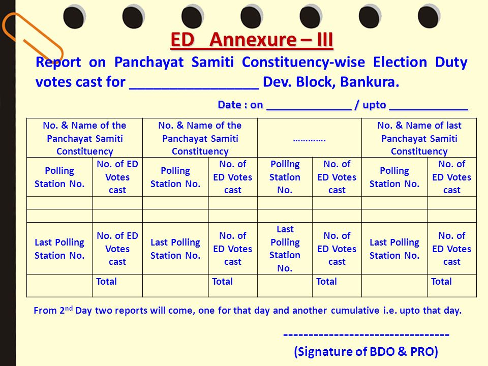 ED Annexure – III Report on Panchayat Samiti Constituency-wise Election Duty votes cast for ________________ Dev. Block, Bankura. --------------------