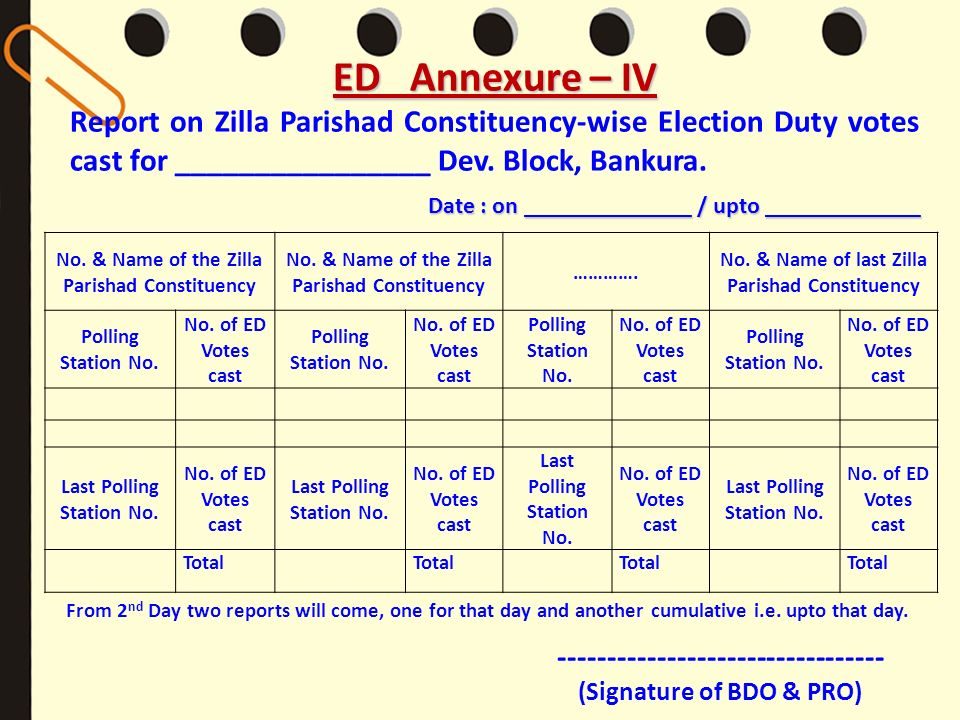 ED Annexure – IV Report on Zilla Parishad Constituency-wise Election Duty votes cast for ________________ Dev. Block, Bankura. -----------------------