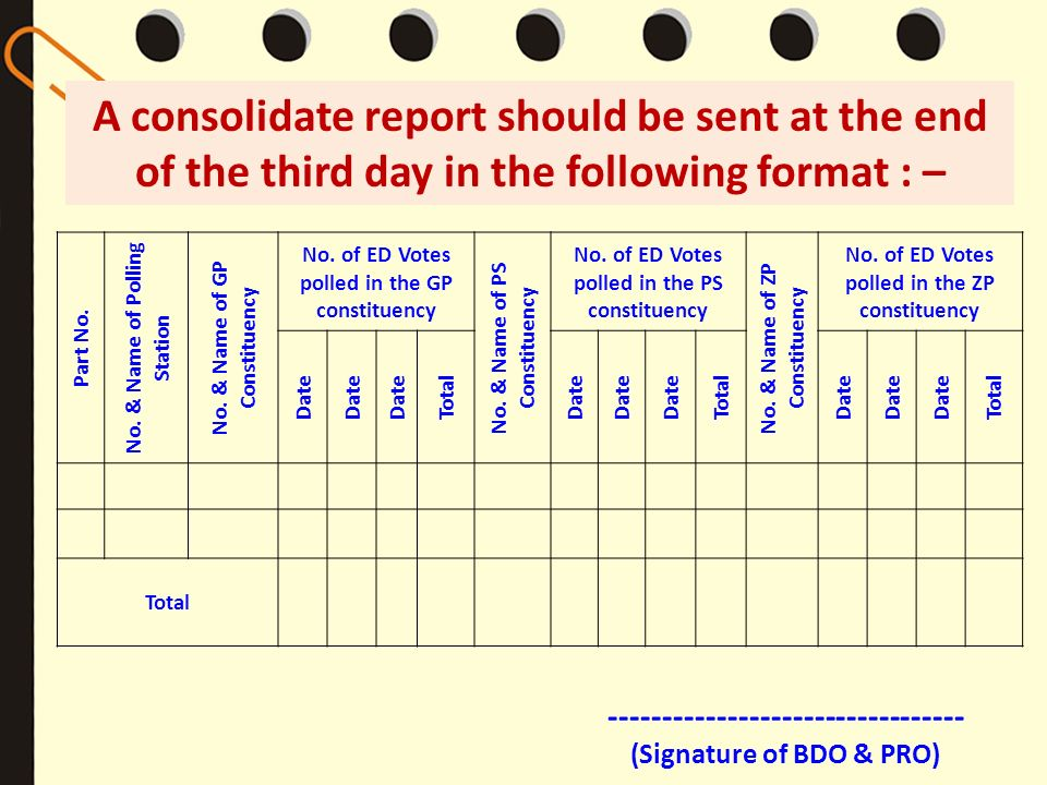 A consolidate report should be sent at the end of the third day in the following format : – --------------------------------- (Signature of BDO & PRO)