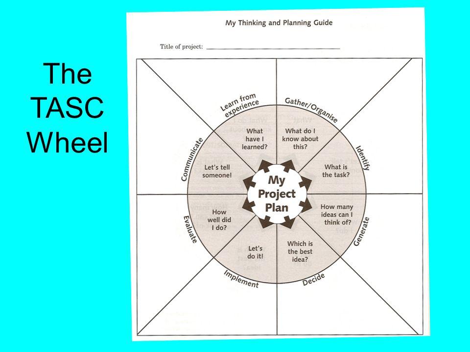 The TASC Wheel