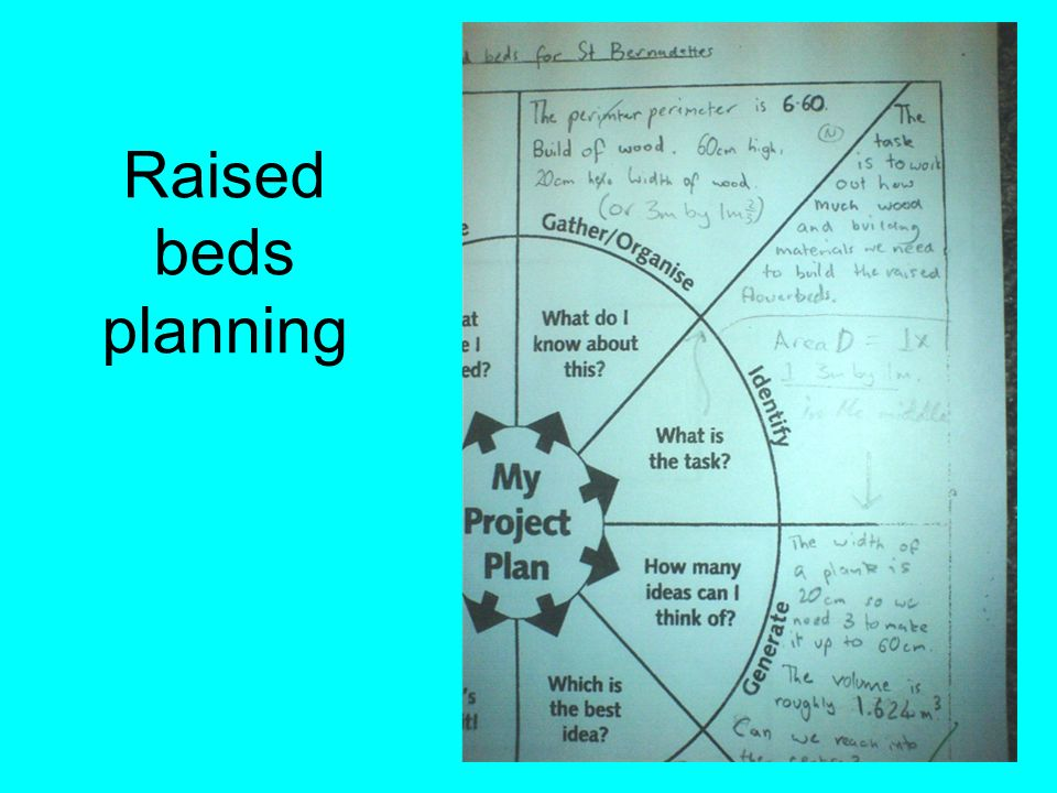 This led to designing the beds, calculating the materials needed, and looking at costs A practical use for their Maths!