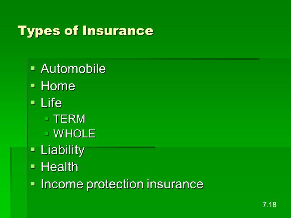 Types of Insurance Automobile Automobile Home Home Life Life TERM TERM WHOLE WHOLE Liability Liability Health Health Income protection insurance Incom
