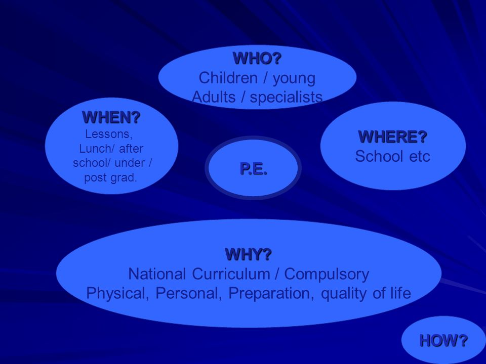 P.E. WHO. Children / young Adults / specialists WHERE.