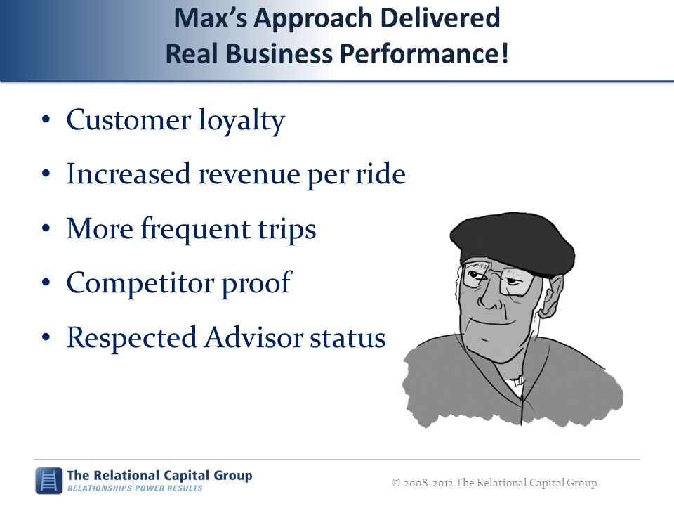 Maxs Approach Delivered Real Business Performance.