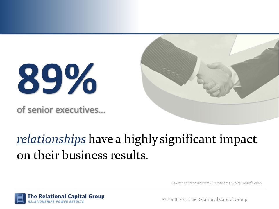 relationships have a highly significant impact on their business results. © 2008-2012 The Relational Capital Group Source: Candice Bennett & Associate