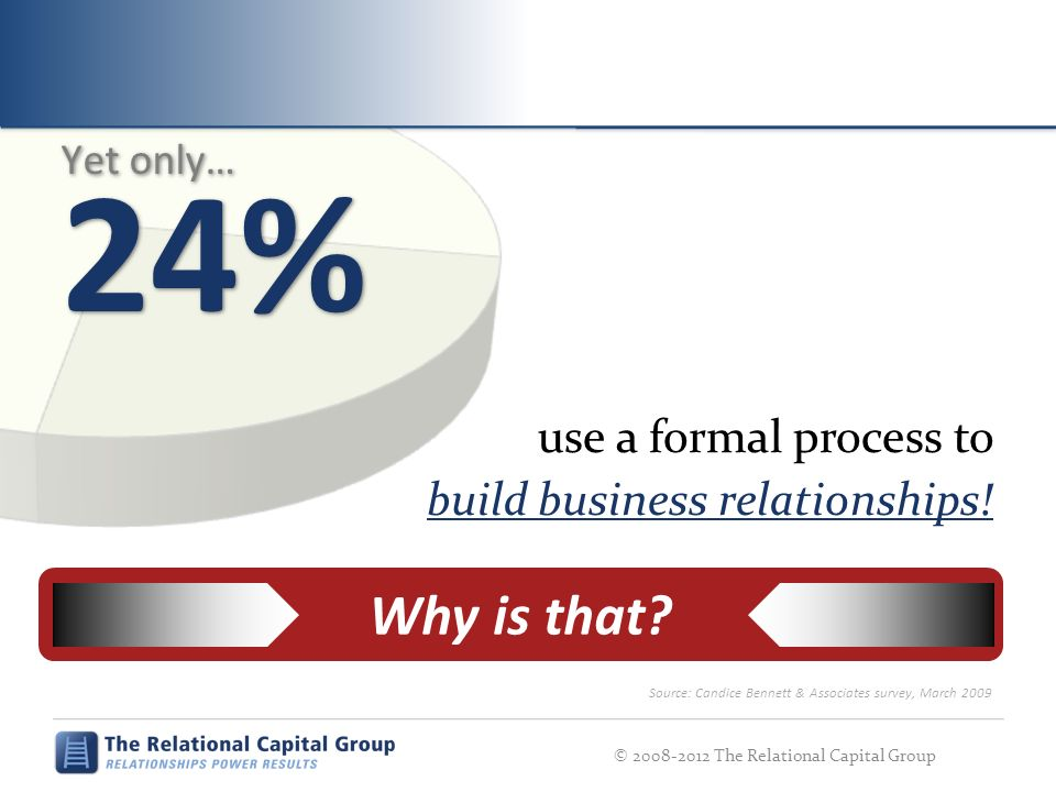 use a formal process to build business relationships! © 2008-2012 The Relational Capital Group Why is that? Yet only… 24% Yet only… 24% Source: Candic