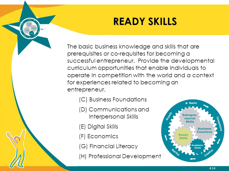 #14 READY SKILLS The basic business knowledge and skills that are prerequisites or co-requisites for becoming a successful entrepreneur. Provide the d
