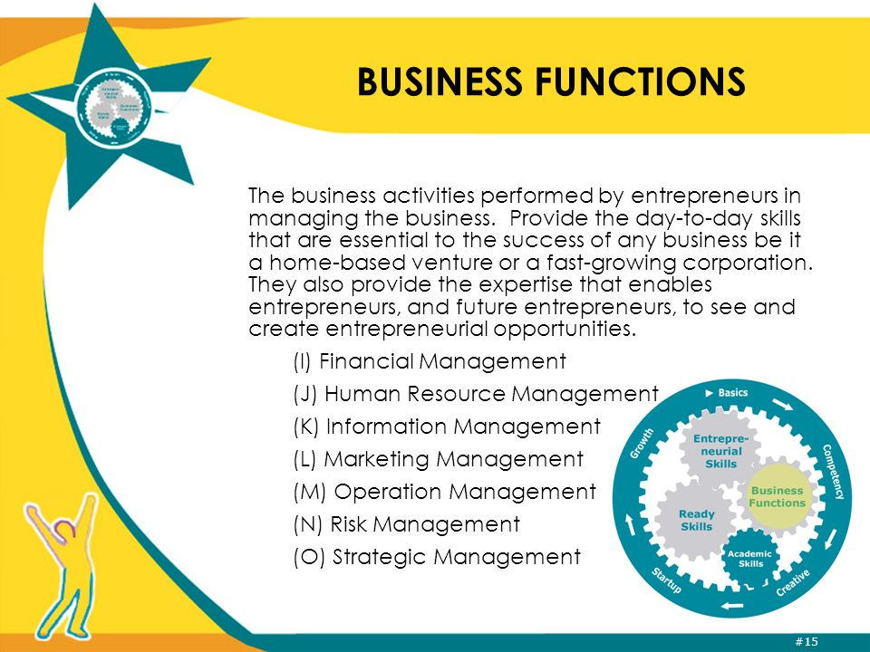 #15 BUSINESS FUNCTIONS The business activities performed by entrepreneurs in managing the business. Provide the day-to-day skills that are essential t