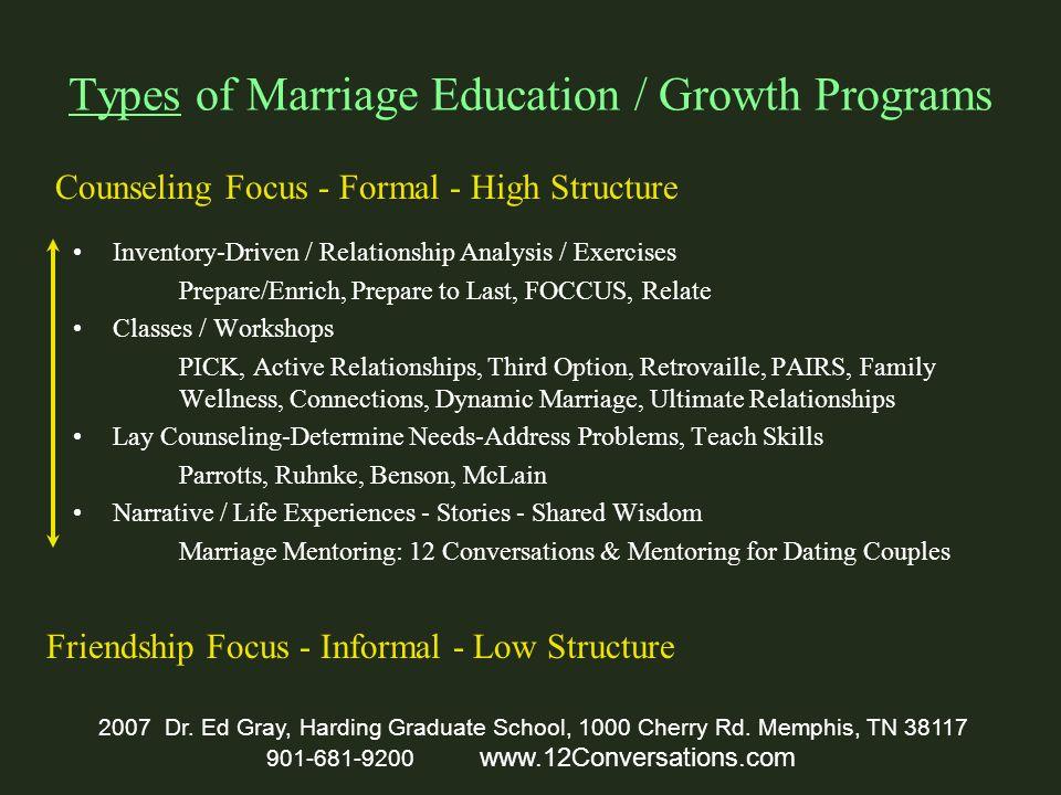 Types of Marriage Education / Growth Programs Inventory-Driven / Relationship Analysis / Exercises Prepare/Enrich, Prepare to Last, FOCCUS, Relate Cla