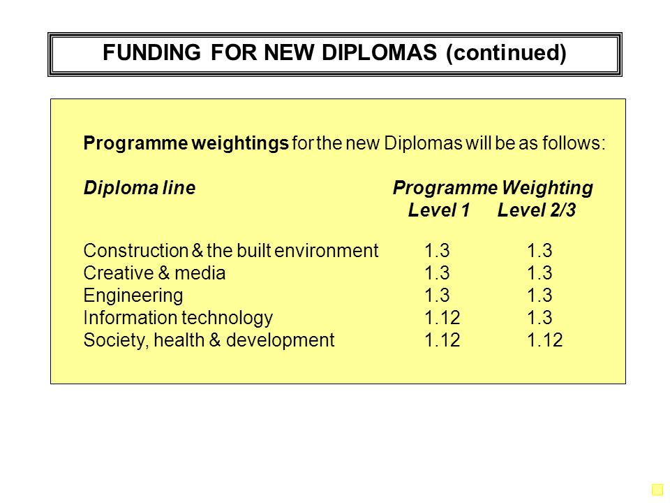 FUNDING FOR NEW DIPLOMAS (continued) Programme weightings for the new Diplomas will be as follows: Diploma lineProgramme Weighting Level 1 Level 2/3 Construction & the built environment 1.31.3 Creative & media 1.31.3 Engineering 1.31.3 Information technology 1.121.3 Society, health & development 1.121.12