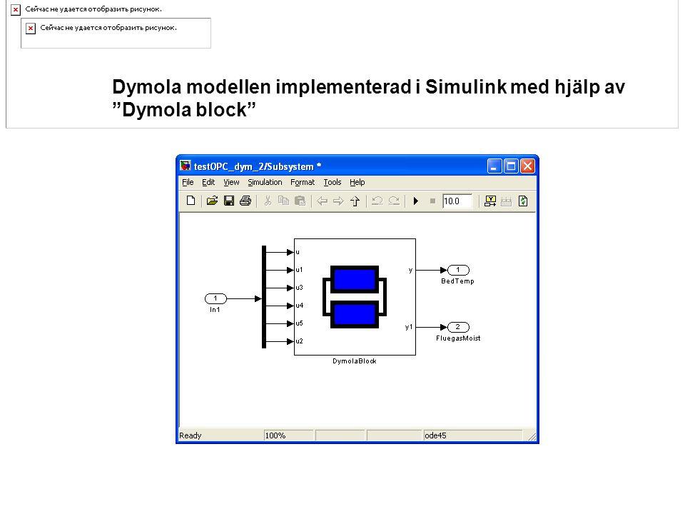 Dymola modellen implementerad i Simulink med hjälp av Dymola block