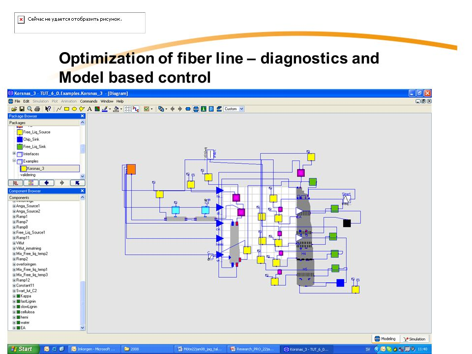 Optimization of fiber line – diagnostics and Model based control