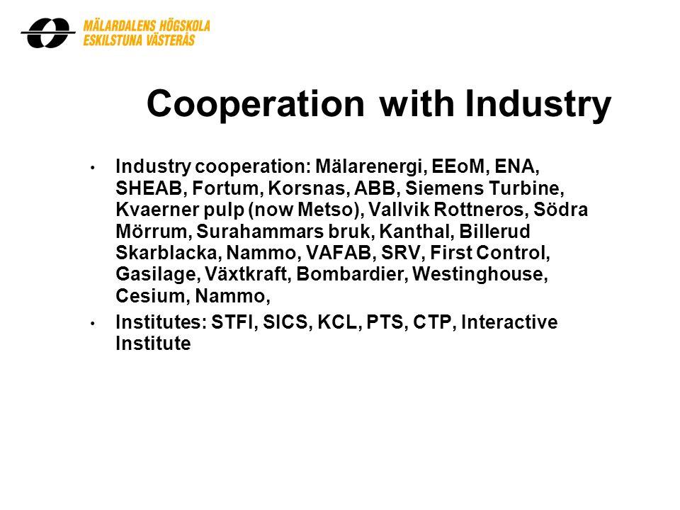 Cooperation with Industry Industry cooperation: Mälarenergi, EEoM, ENA, SHEAB, Fortum, Korsnas, ABB, Siemens Turbine, Kvaerner pulp (now Metso), Vallvik Rottneros, Södra Mörrum, Surahammars bruk, Kanthal, Billerud Skarblacka, Nammo, VAFAB, SRV, First Control, Gasilage, Växtkraft, Bombardier, Westinghouse, Cesium, Nammo, Institutes: STFI, SICS, KCL, PTS, CTP, Interactive Institute
