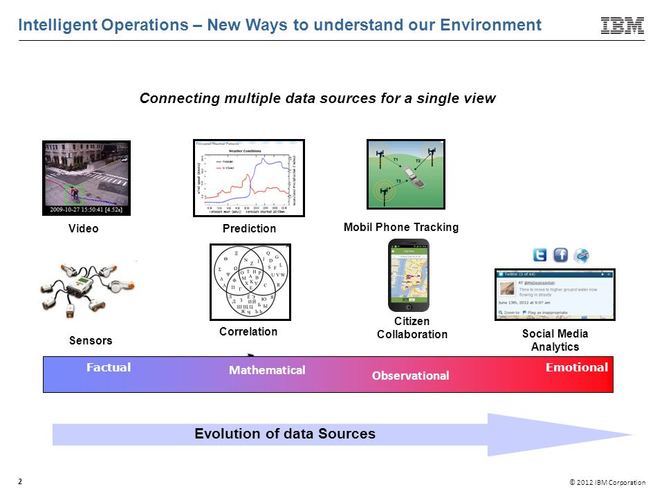 © 2012 IBM Corporation 2 Connecting multiple data sources for a single view Video Sensors Prediction Social Media Analytics Intelligent Operations – N