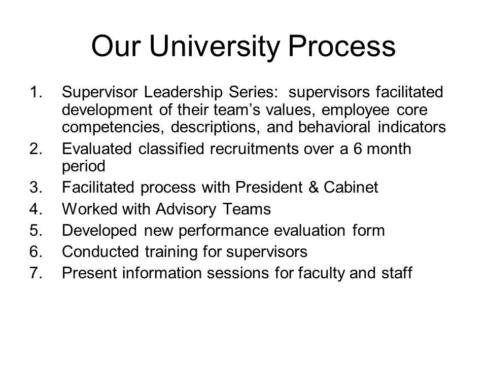 Our University Process 1.Supervisor Leadership Series: supervisors facilitated development of their teams values, employee core competencies, descript