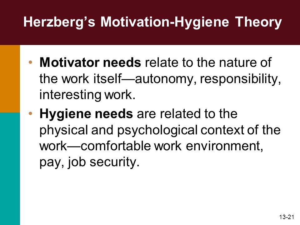 13-21 Herzbergs Motivation-Hygiene Theory Motivator needs relate to the nature of the work itselfautonomy, responsibility, interesting work. Hygiene n
