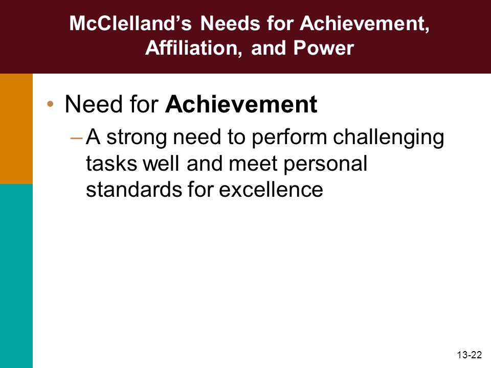 13-22 McClellands Needs for Achievement, Affiliation, and Power Need for Achievement –A strong need to perform challenging tasks well and meet persona