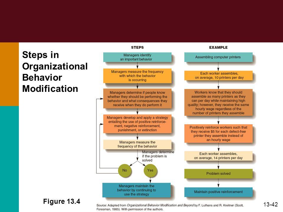 13-42 Figure 13.4 Steps in Organizational Behavior Modification