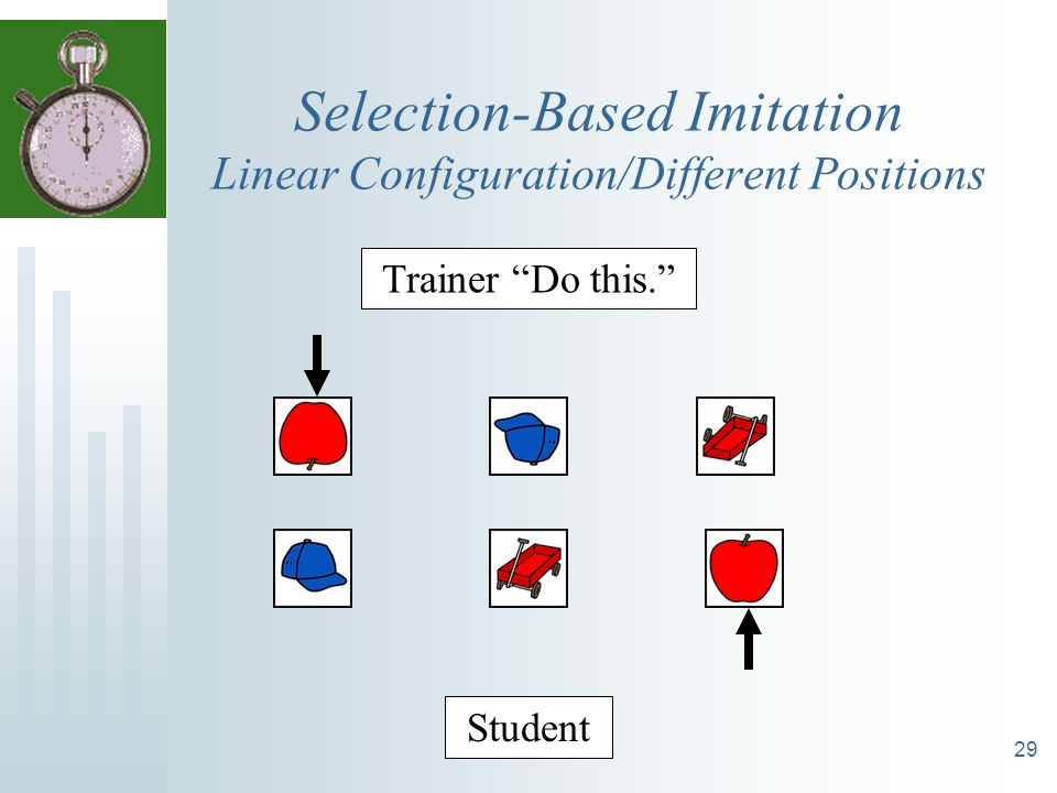 29 Selection-Based Imitation Linear Configuration/Different Positions Trainer Do this. Student