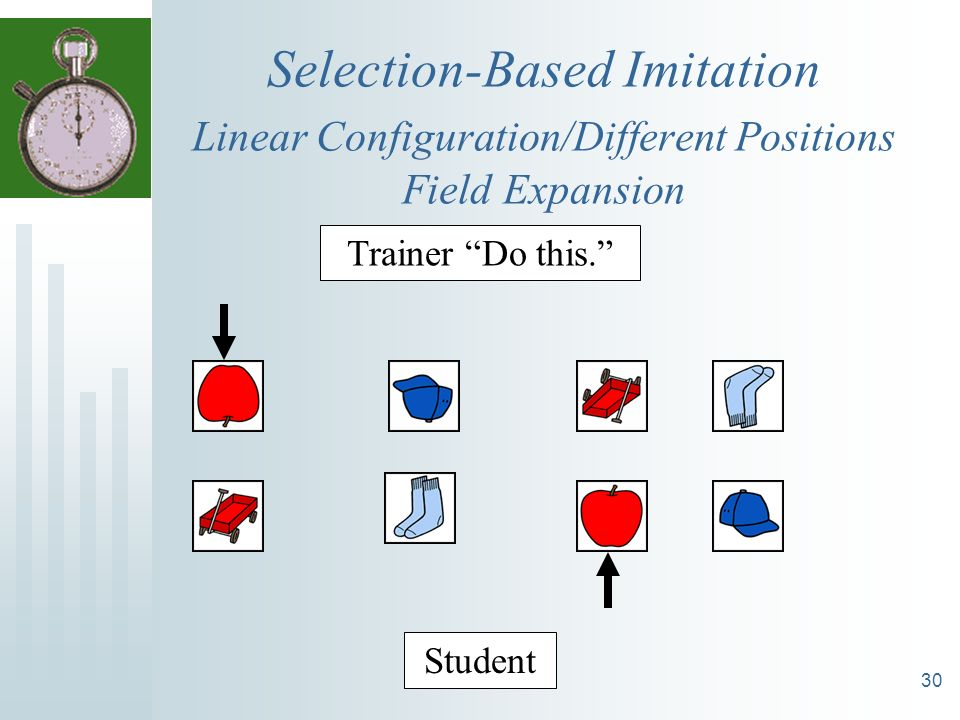 30 Selection-Based Imitation Linear Configuration/Different Positions Field Expansion Trainer Do this. Student