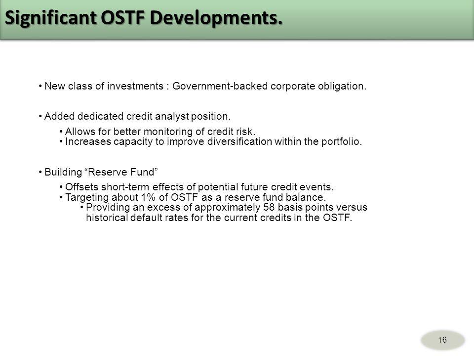 16 Significant OSTF Developments.